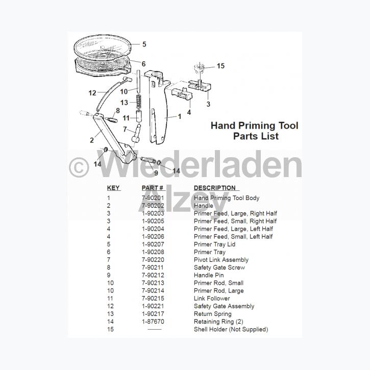 RCBS, Ersatz-Wendebox (Primer Tray), für Zündhütchen-Handsetzgerät 90200, Art.-Nr.: 90208