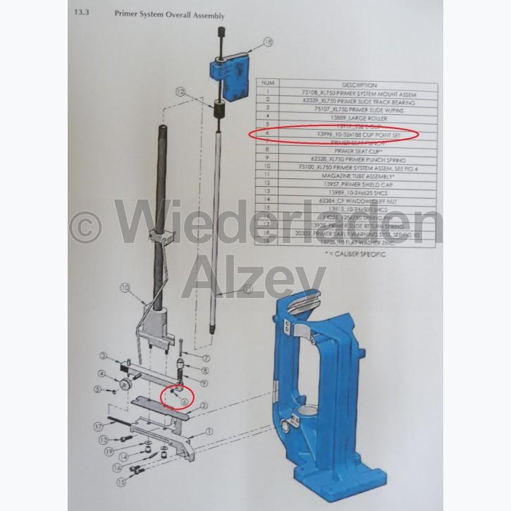 Dillon XL 750, Sicherungsschraube für Setzstempel - 10-32x1 BB Cup Point Set, Art.-Nr.: 13996