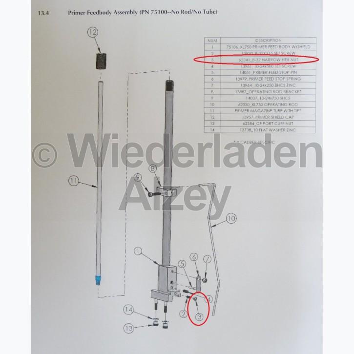 Dillon XL 750, flache 6-Kantmutter für Zündhütchengehäuse - 8-32 Narrow Hex Nut, Art.-Nr.: 62341