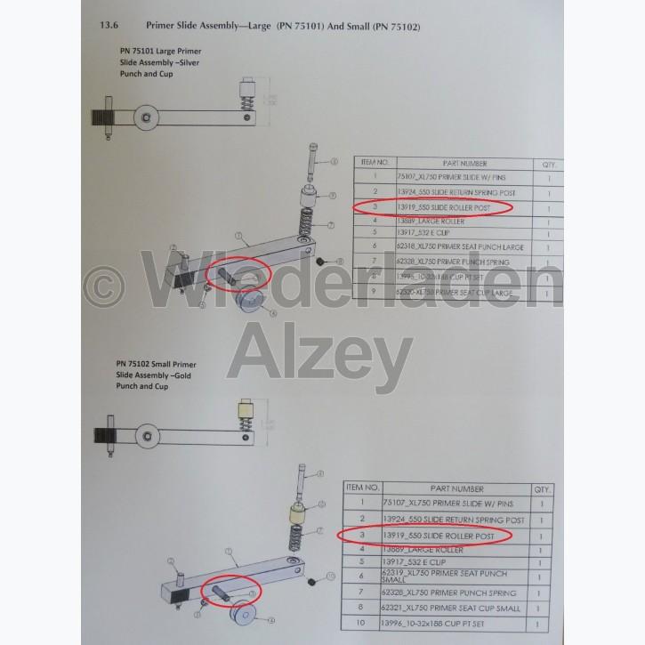 Dillon XL 750, Rollerstift von Zündhütchenzuführung - Slide Roller Post, Art.-Nr.: 13919