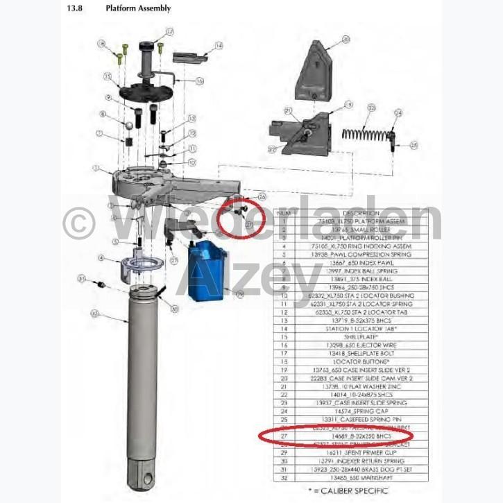 Dillon XL 650 / XL 750, Schraube für Zwangssteuergestängehalter - 8-32x250 BHCS, Art.-Nr.: 14689