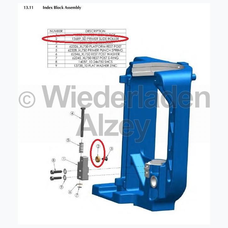 Dillon XL 750, Indexgleitwalze - SD Primer Slide Roller, Art.-Nr.: 13689